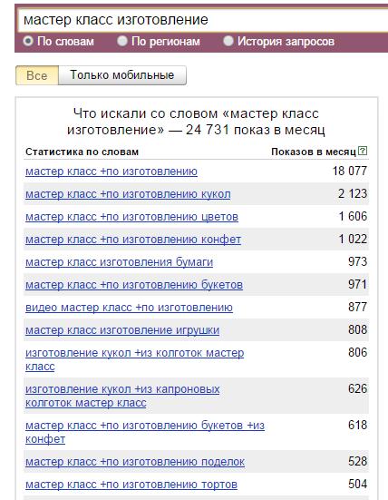 Как заработать на мастер классах в интернете как заработать деньги в интернете от 200 до 500 рублей в день на ставках
