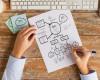 Эффективное планирование деятельности и мотивация на пути к успеху